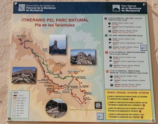 Montserrat mountain hiking map